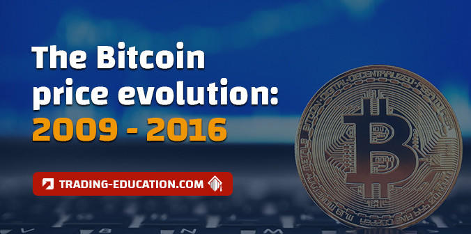 A Historical Look At Bitcoin Price 2009 2016 Trading Education