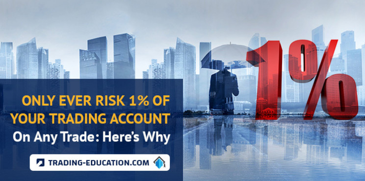 Only Ever Risk 1% Of Your Trading Account On Any Trade: Here's Why