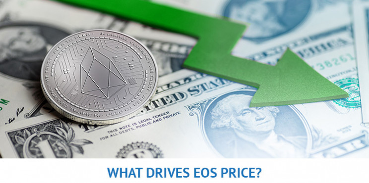 What Will Drive EOS Price In 2021?