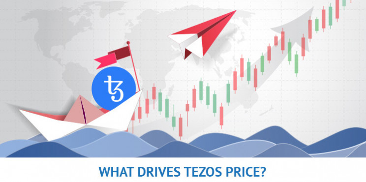 What Will Drive Tezos Price In 2021?