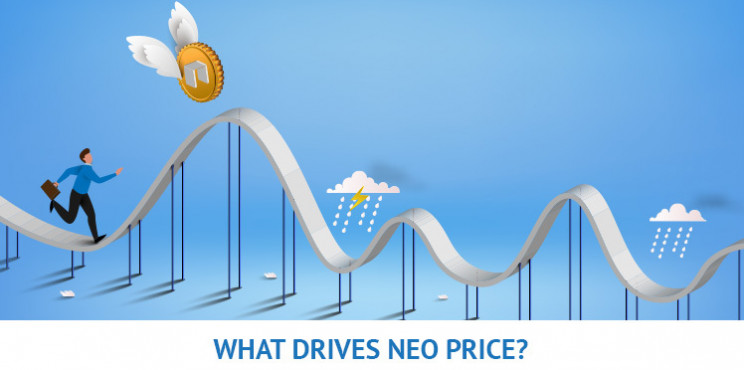 What Will Drive the NEO Price In 2021?